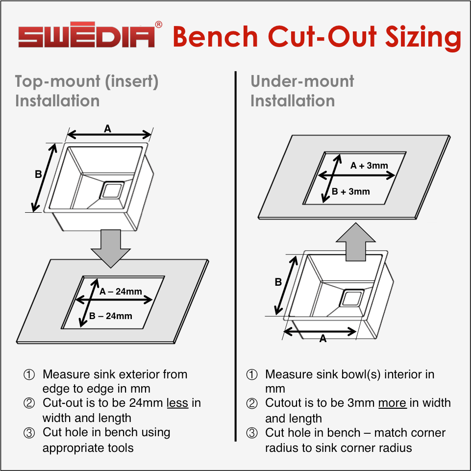SWEDIA Stainless Steel Kitchen SINK Undermount 1.5mm Square Waste ...