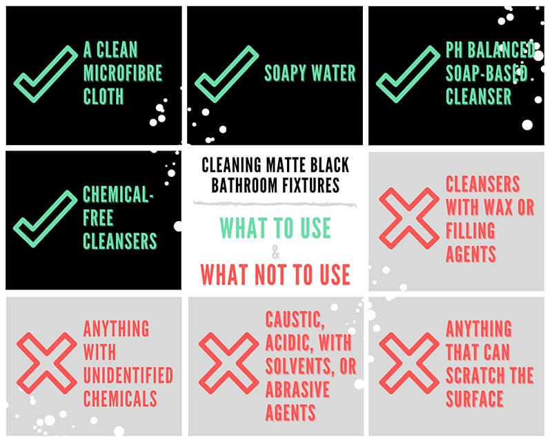 how to clean black matte faucet