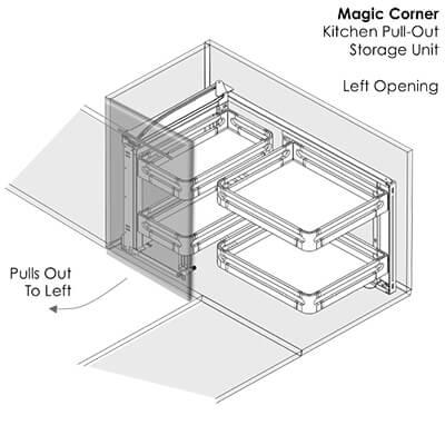 magic corner mechanism