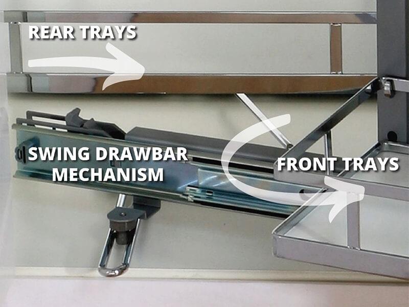 magic corner swing drawbar mechanism