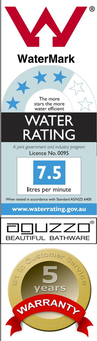 Aguzzo Premium Bath Tapware Watermark Standards