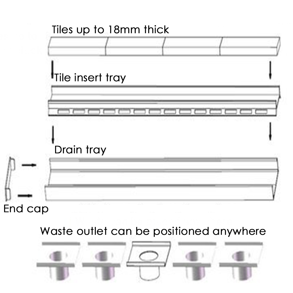 diy-drain-installation-diagram
