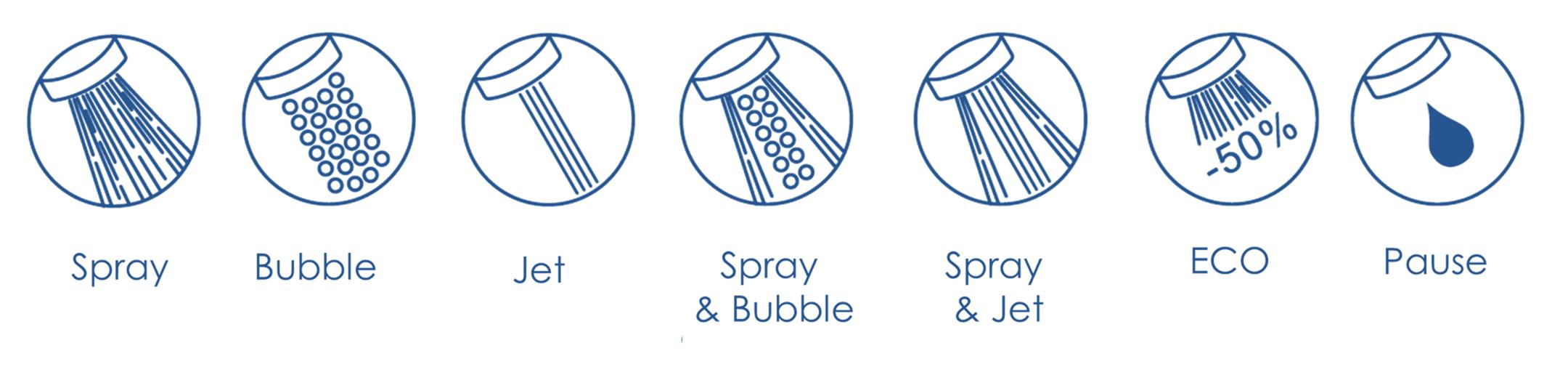 lotus-7-function-shower-sprays