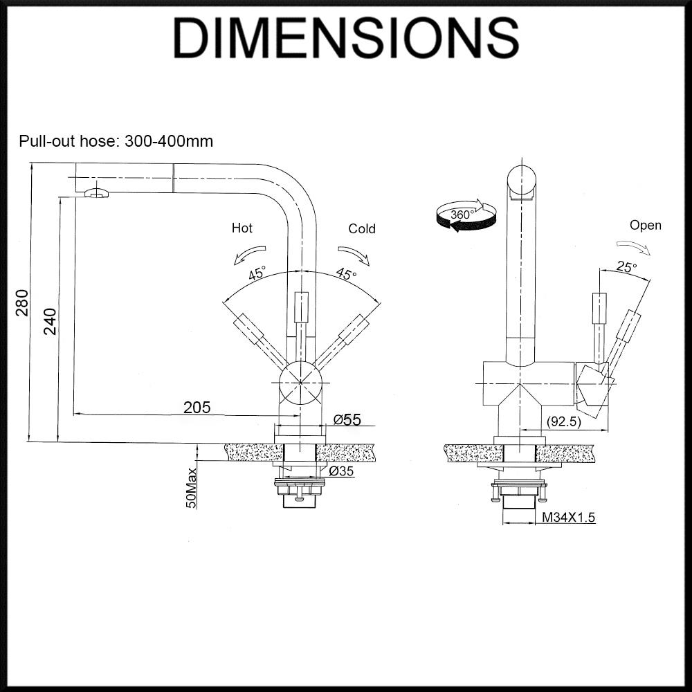 Sigge-dimensions