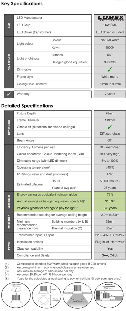 Lumex Universal LED downlight Specifications