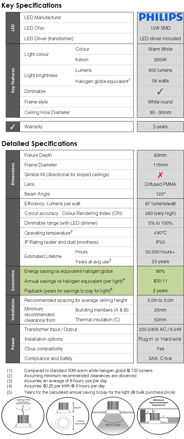 Philips Essential Led Downlight Specifications